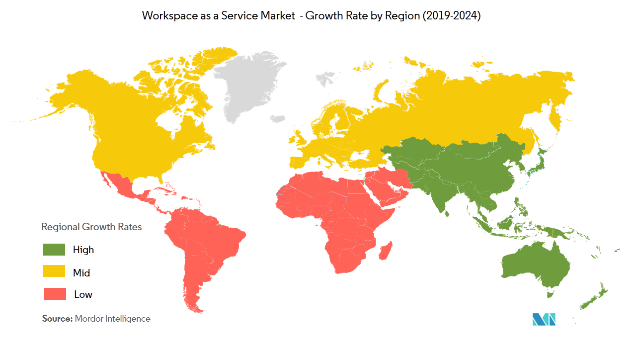 workspace as a service waas market