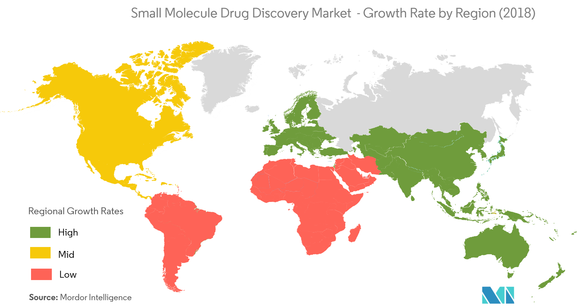 small molecule drug discovery market