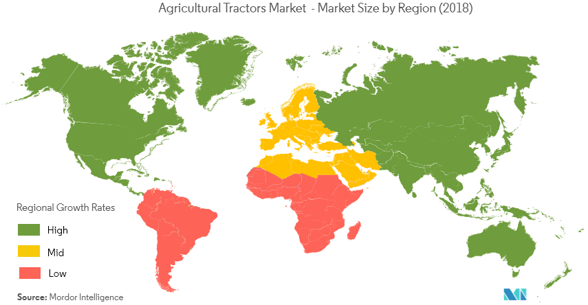 agricultural tractors-market size