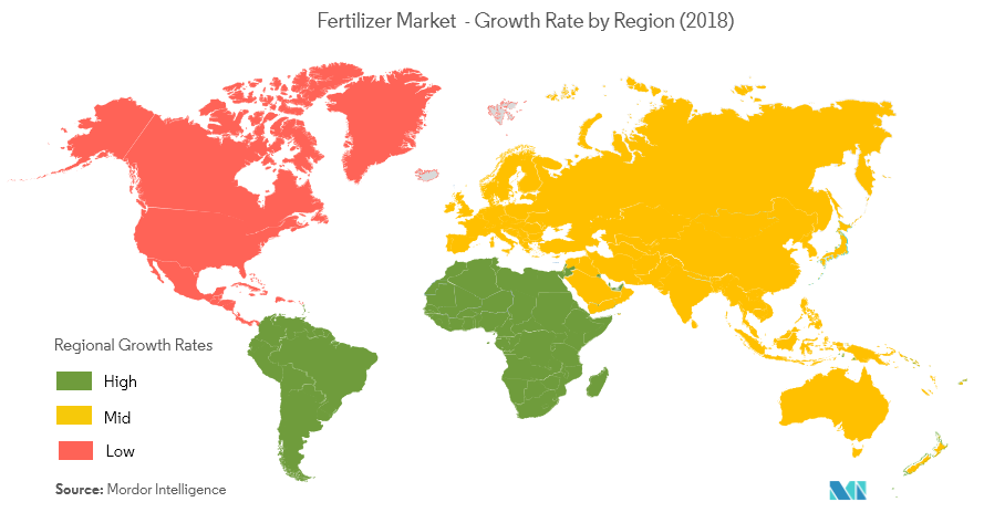 fertilizers market