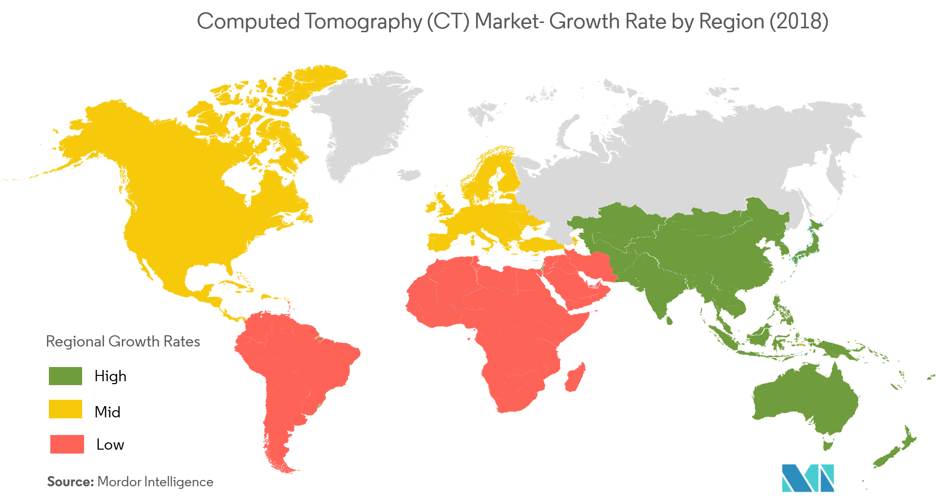 Computed Tomography (CT) Market 3