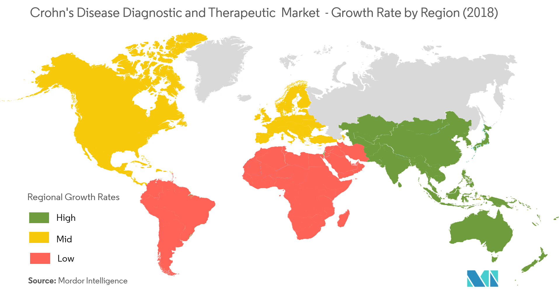 crohns disease diagnostic and therapeutic market