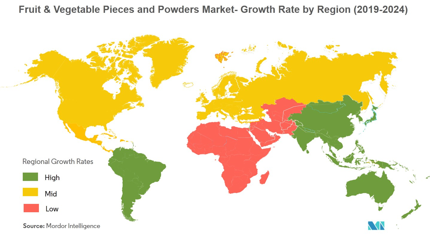 fruit and vegetable pieces and powders market