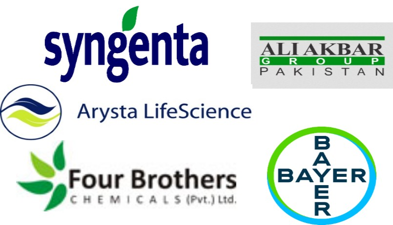 Pakistan Crop Protection Chemicals | Growth, Trends and