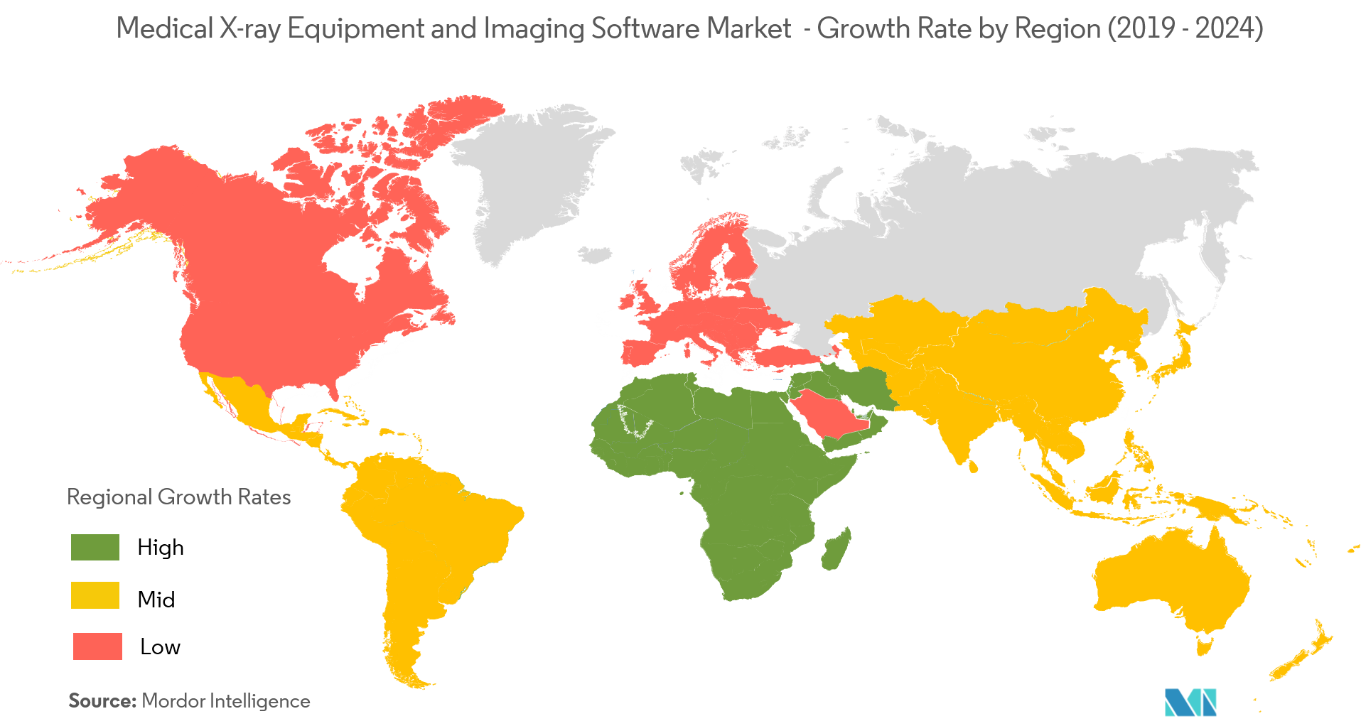 medical x ray equipment and imaging software market