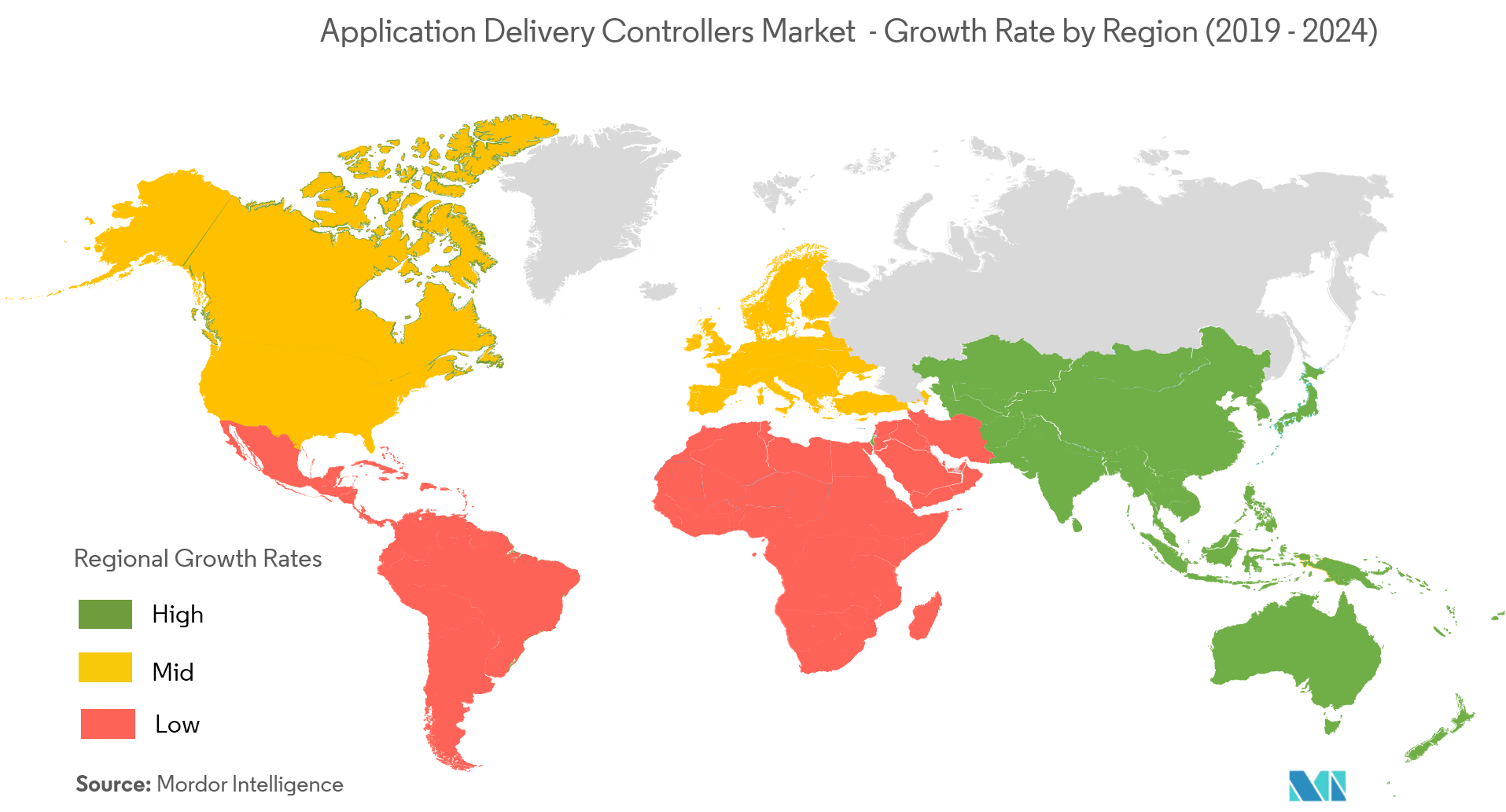 application delivery controllers market