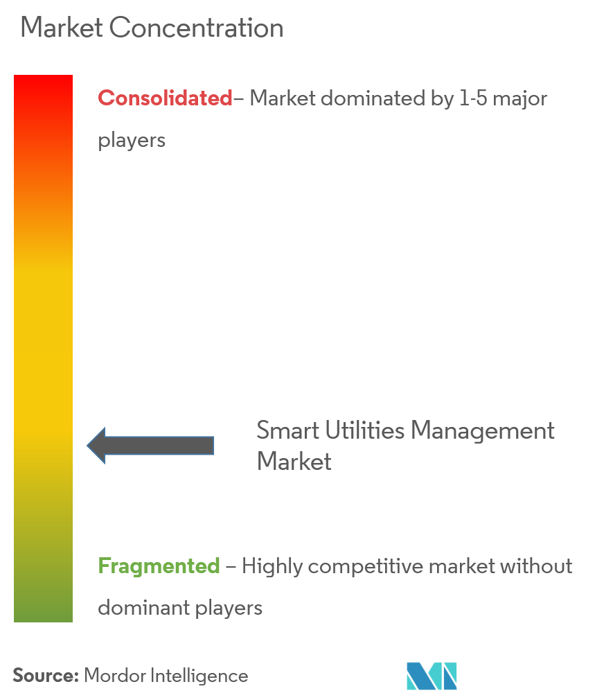 smart utilities management reinventing the utility business industry