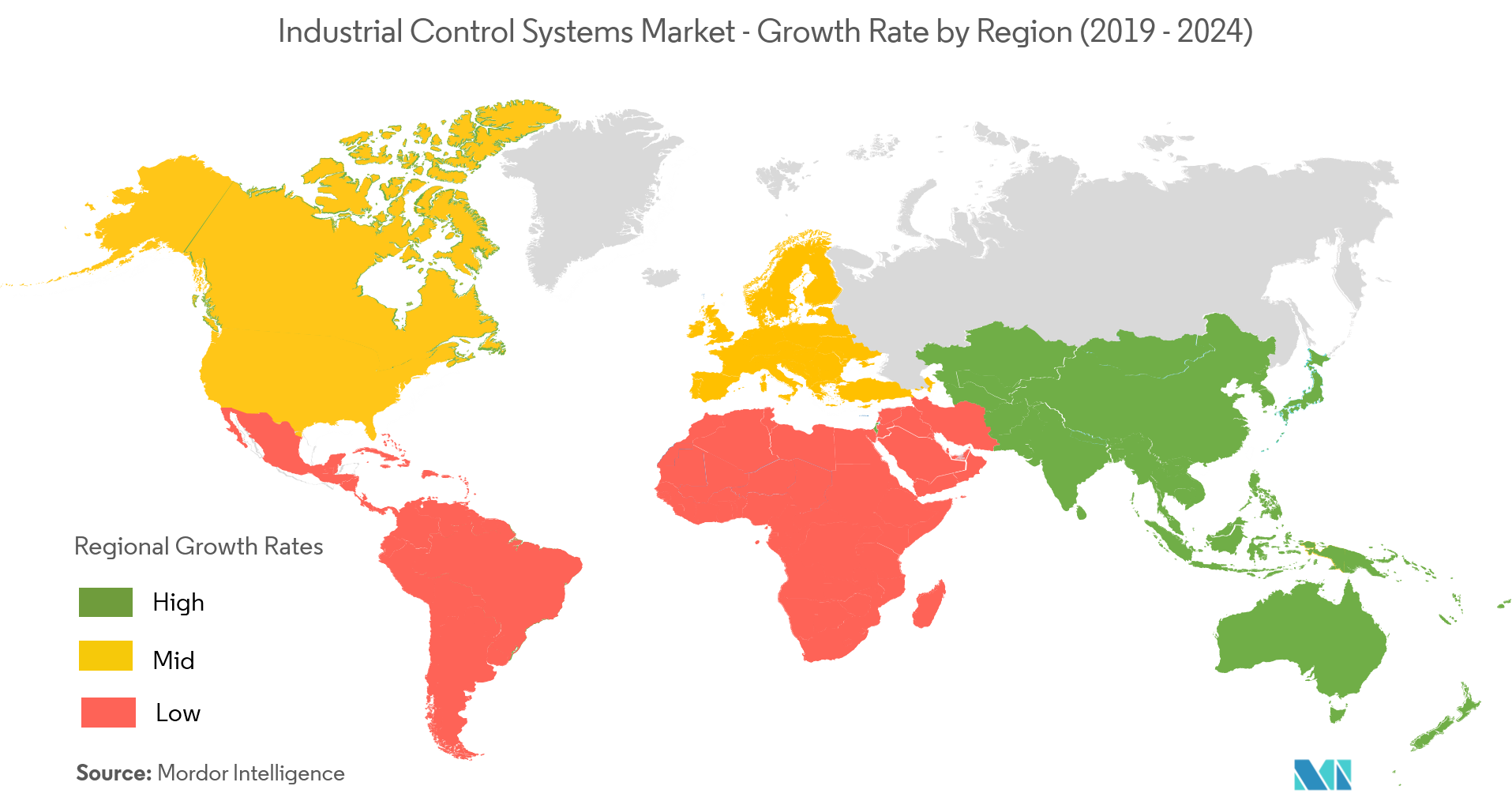 industrial control systems market