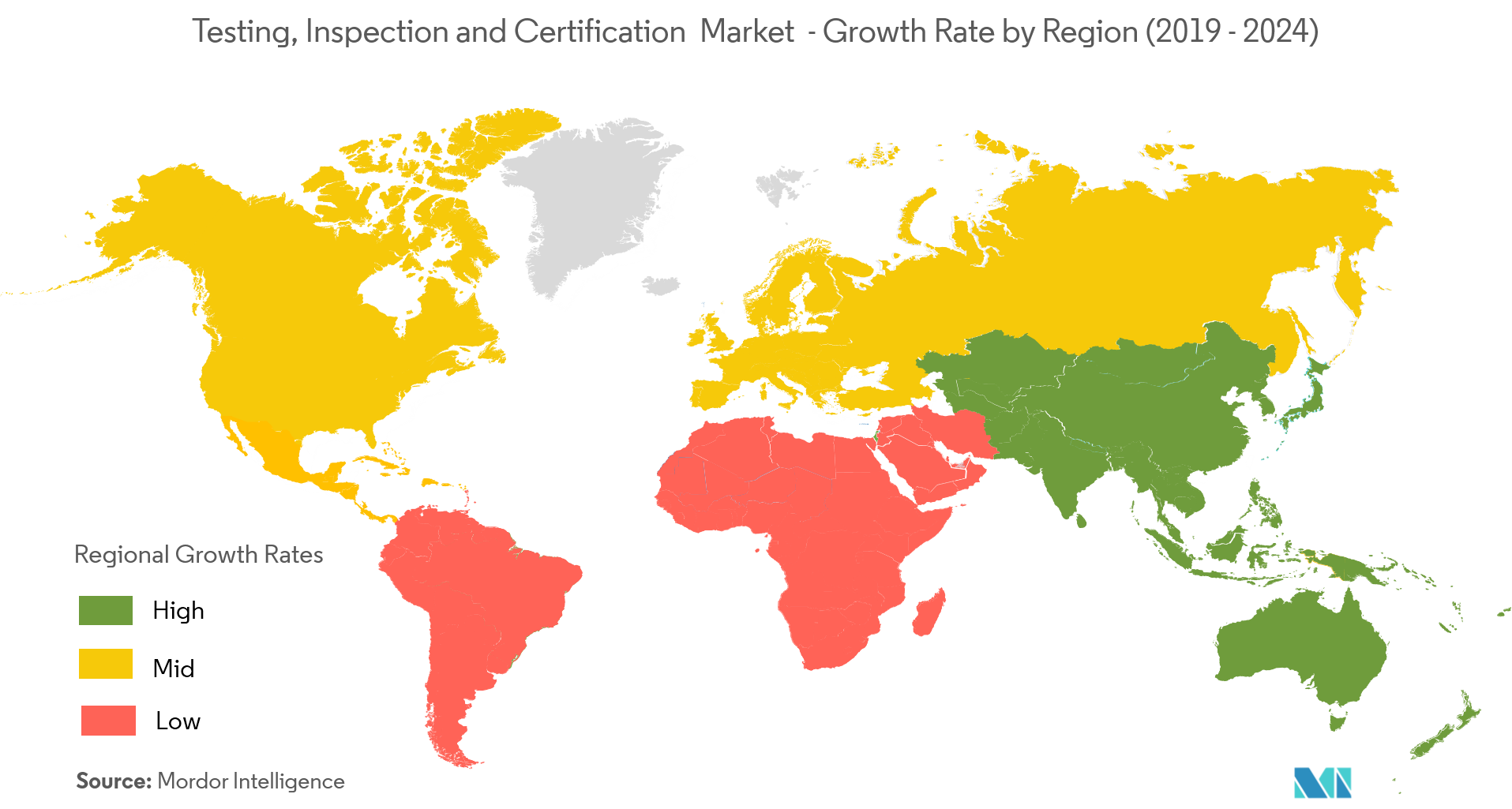 Testing, Inspection and Certification | Growth, Trends
