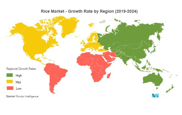Global Rice Mark