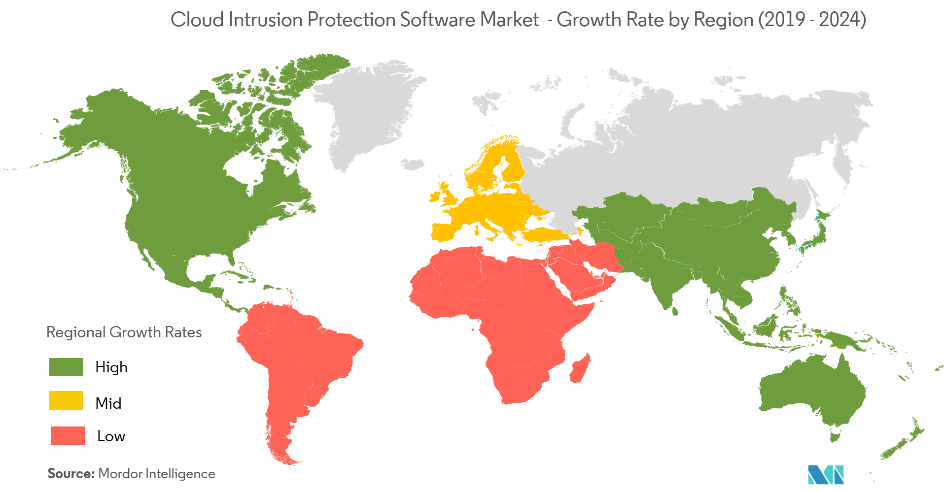 gobal cloud intrusion protection software market