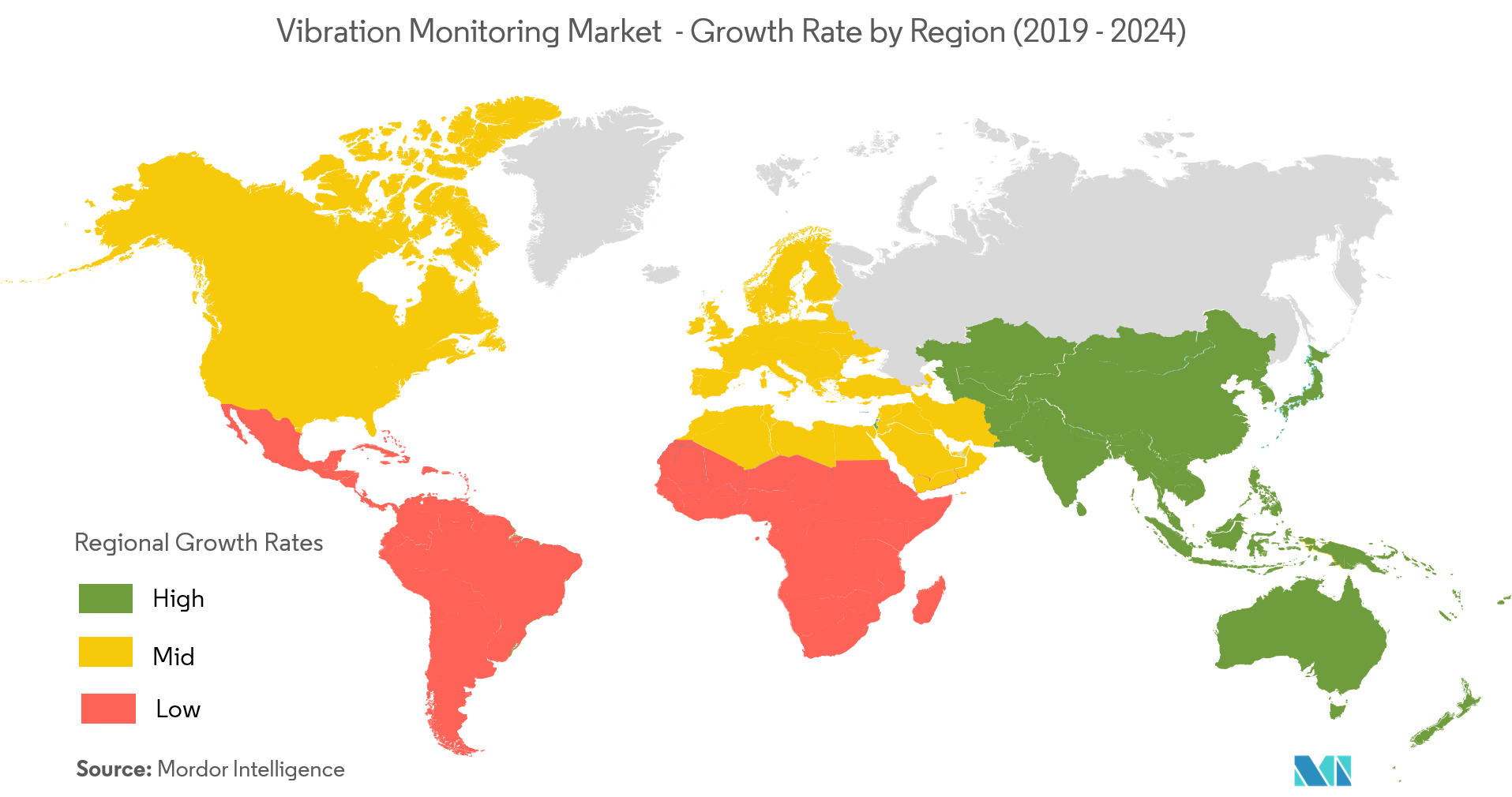 Vibration Monitoring Market Picture 3