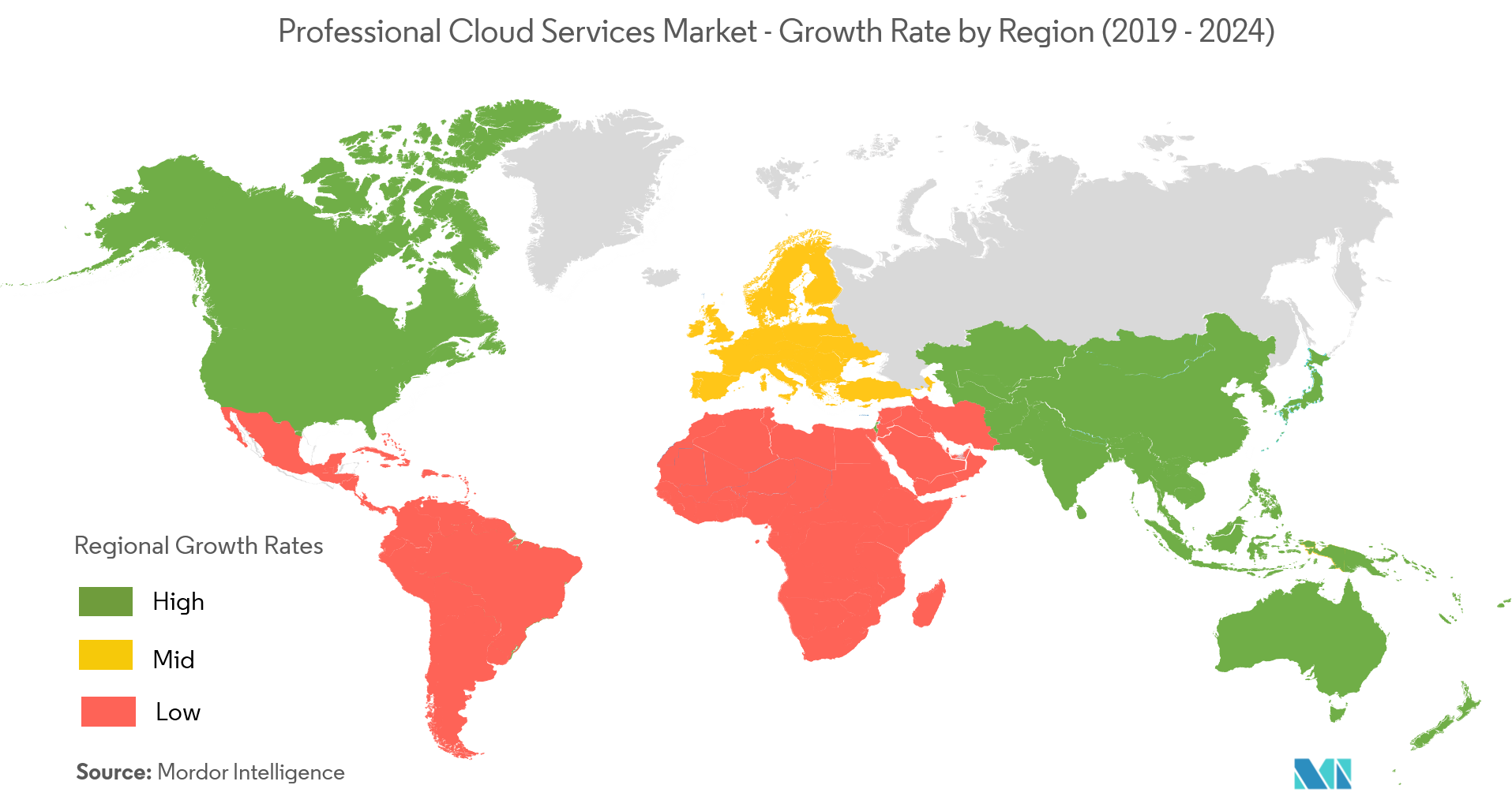 market for professional cloud services industry