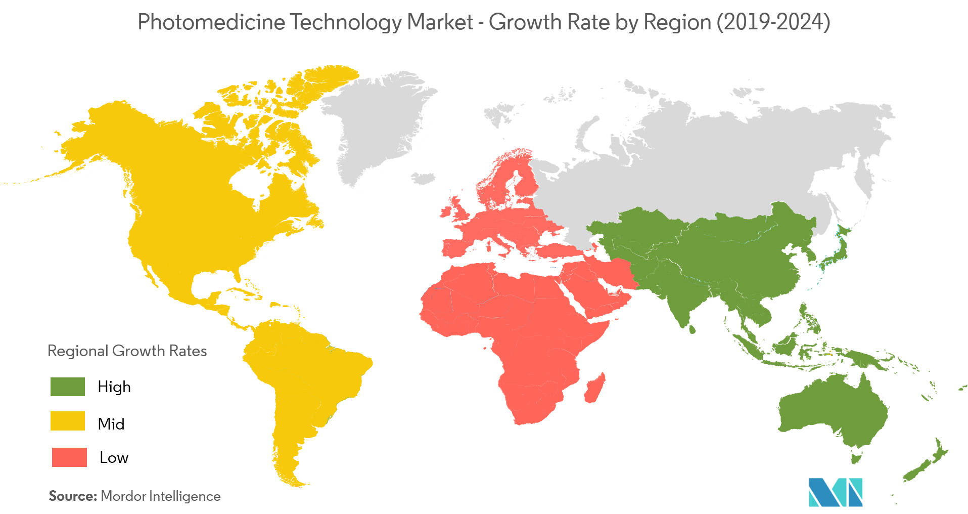 Photomedicine Technology Market Picture 3