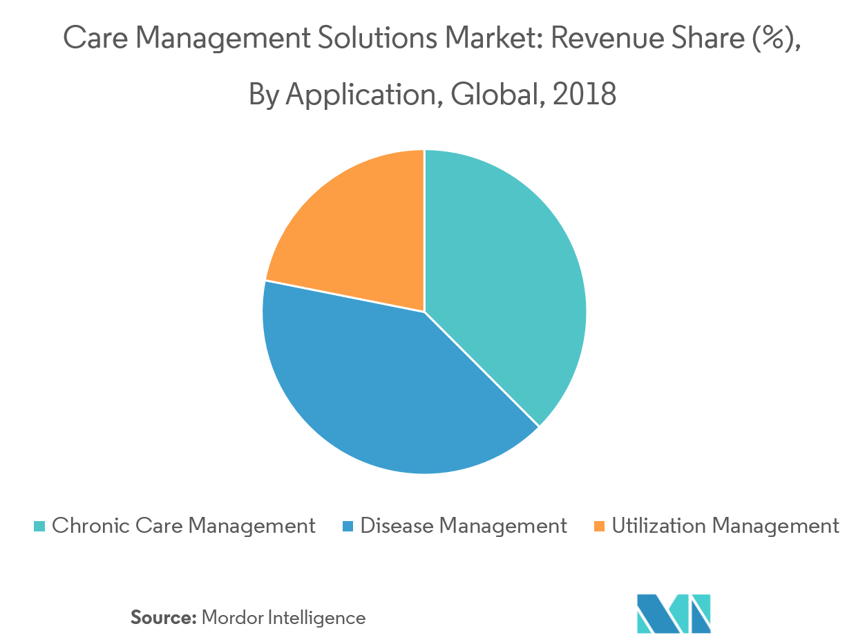 Picture2 Europe Bladder Cancer Therapeutics and Diagnostics Market