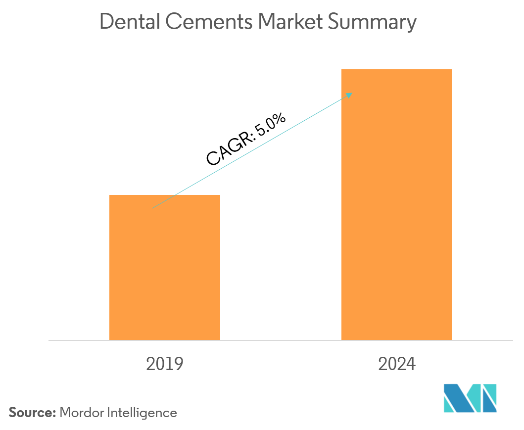 Dental Cement Market_Image 1