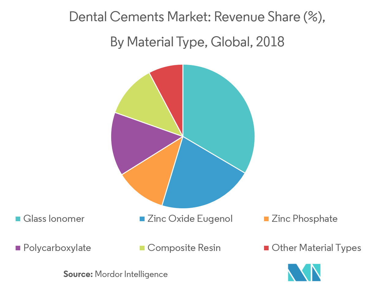 Dental Cement Market_Image 2