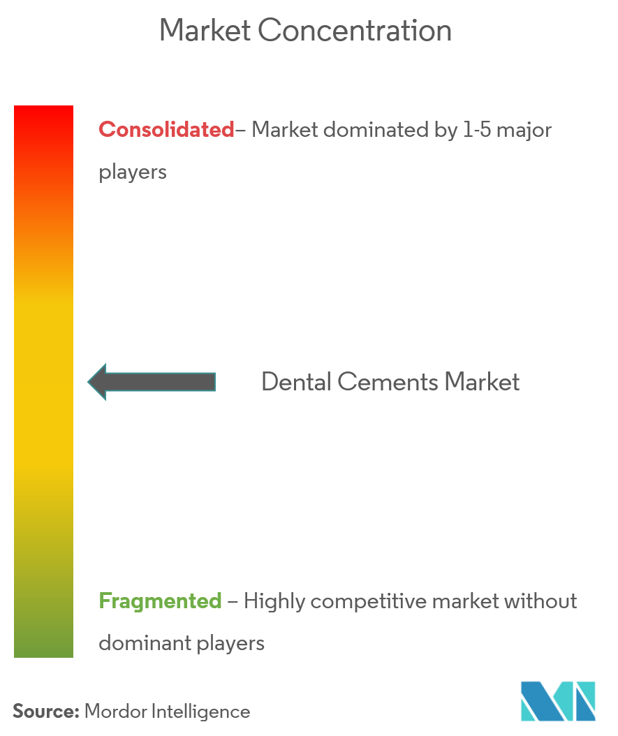 Dental Cement Market_Image 4