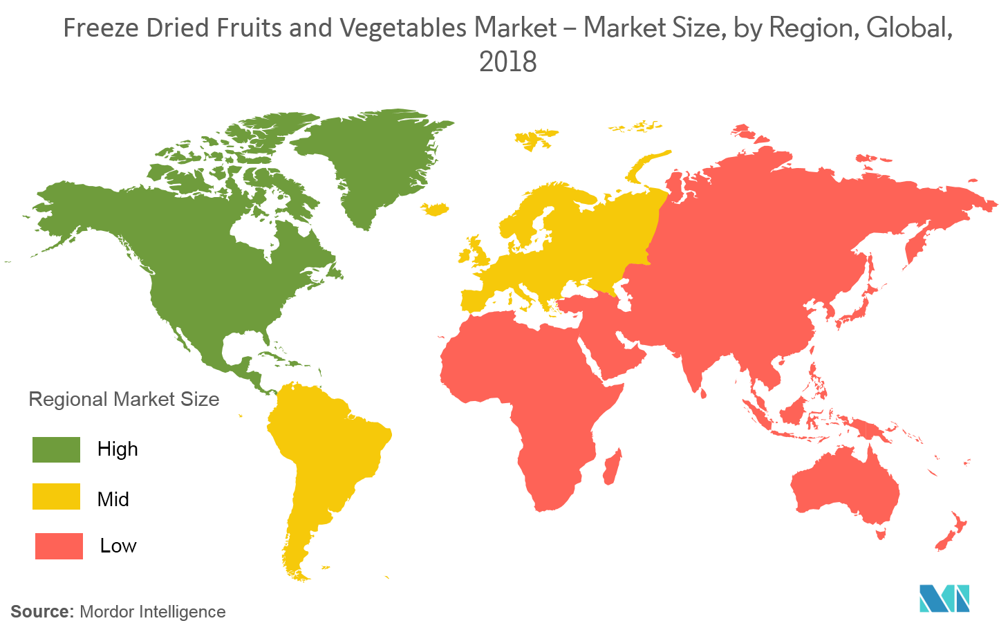 freeze dried fruits and vegetables market