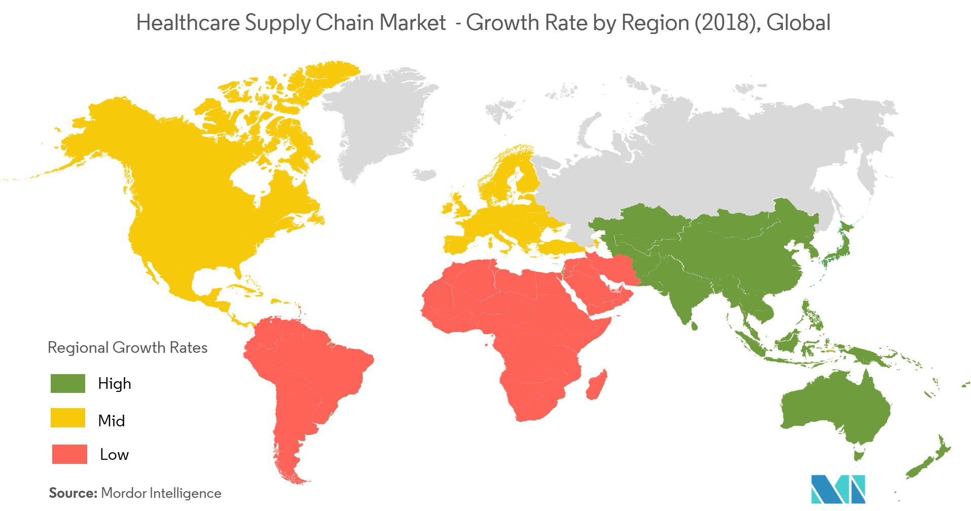 Healthcare Supply Chain Management Market Growth