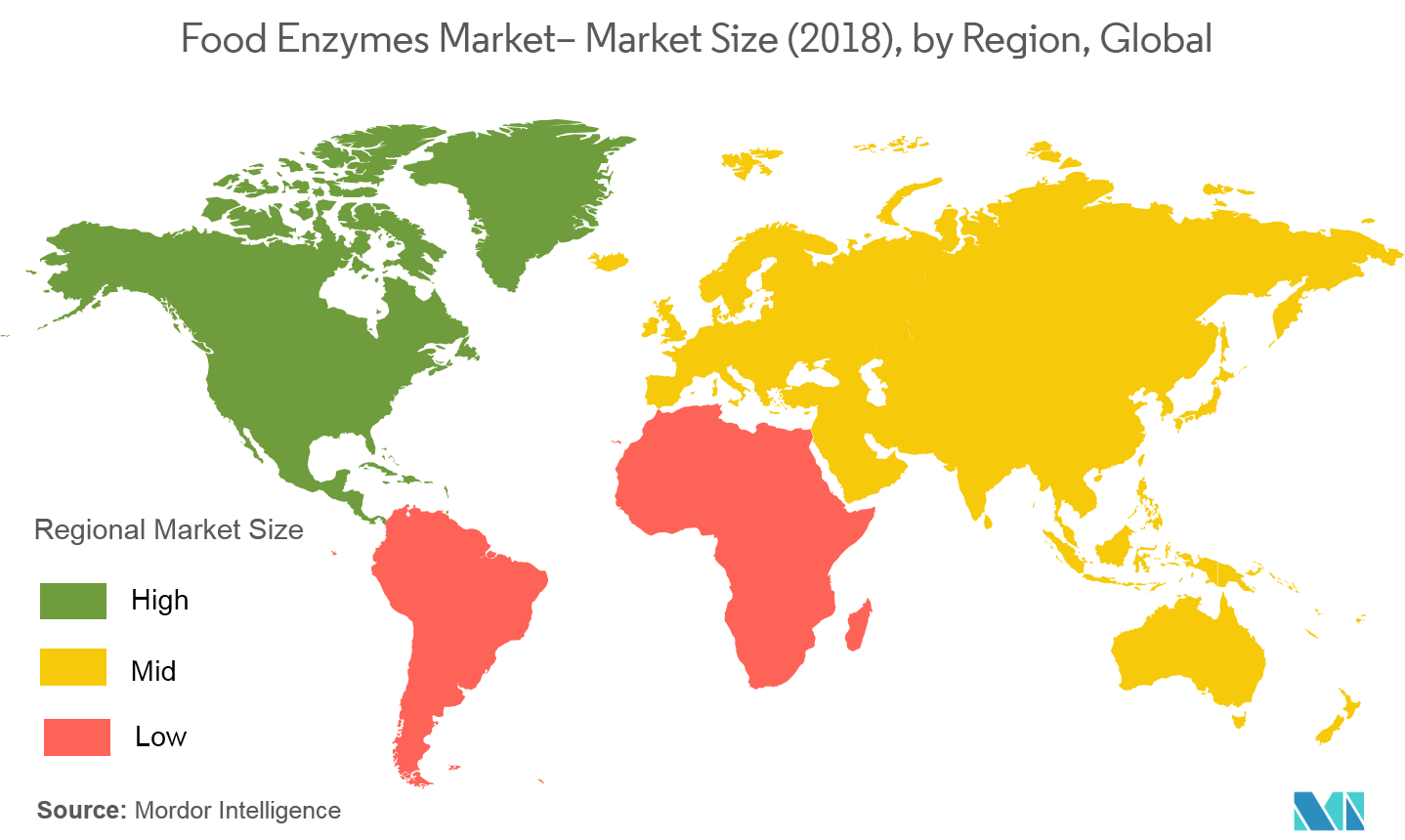 Global Food Enzymes Market | Growth | Trends | Forecast