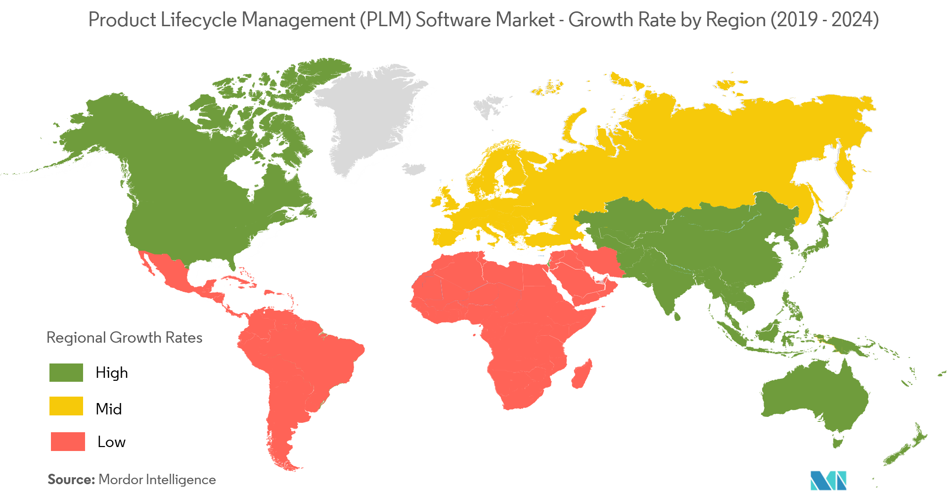 Product Lifecycle Management (PLM) Software Market | Growth