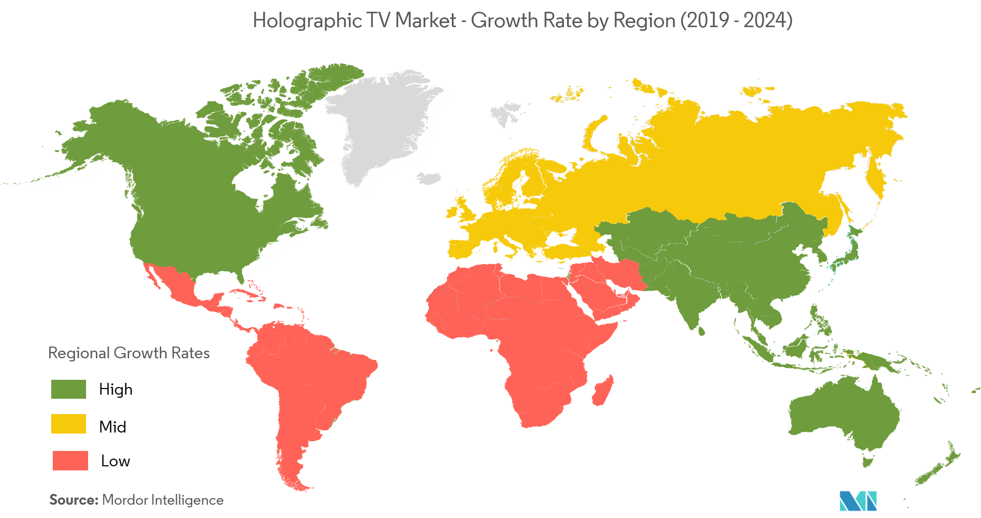holographic tv market