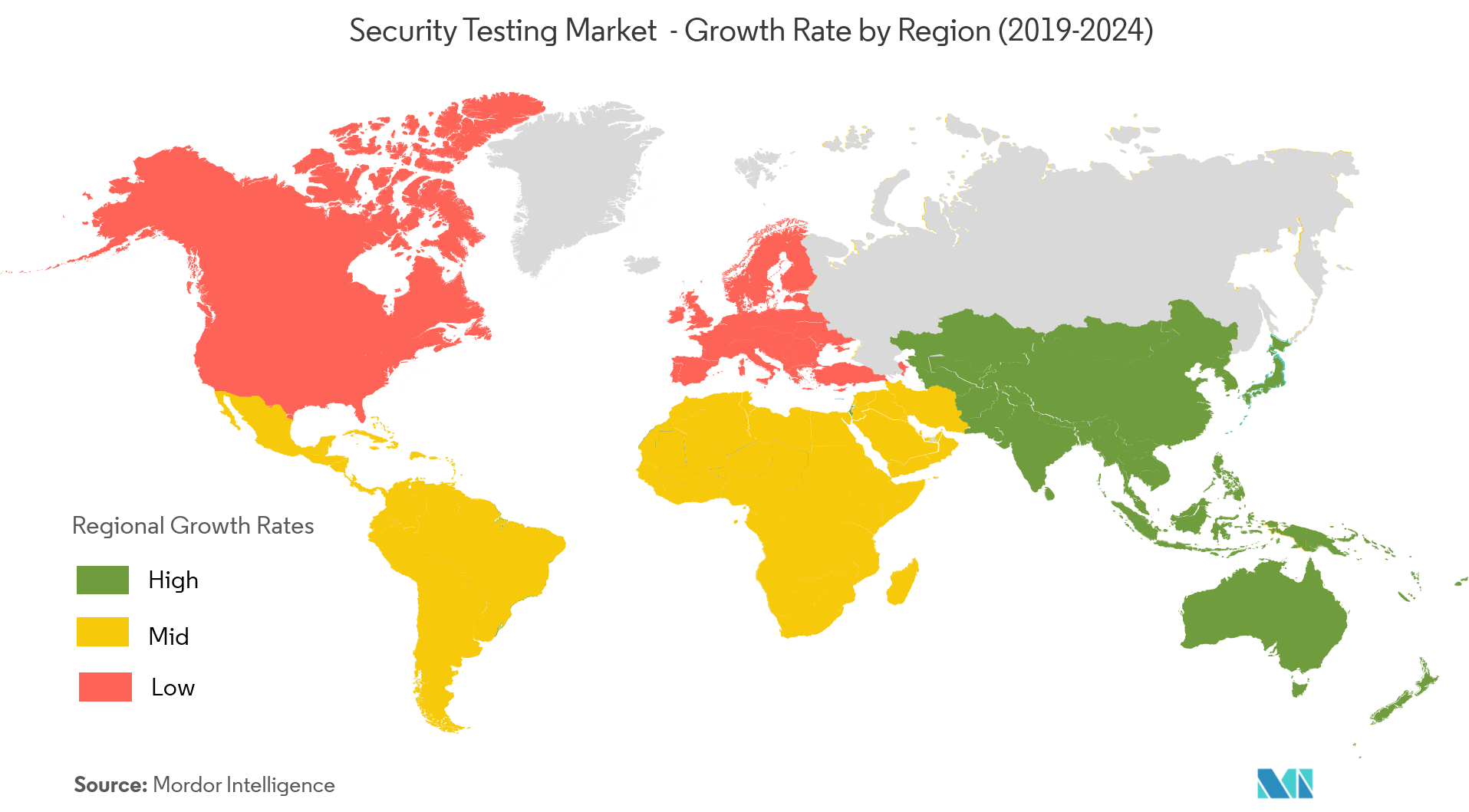 Security Testing Market Growth Rate
