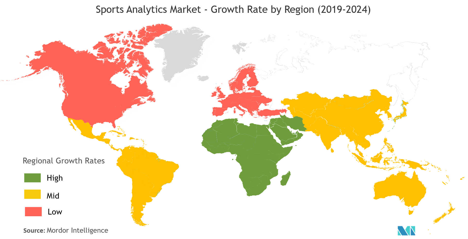 Sports Analytics   Growth, Trends, and Forecasts (2019-2024)