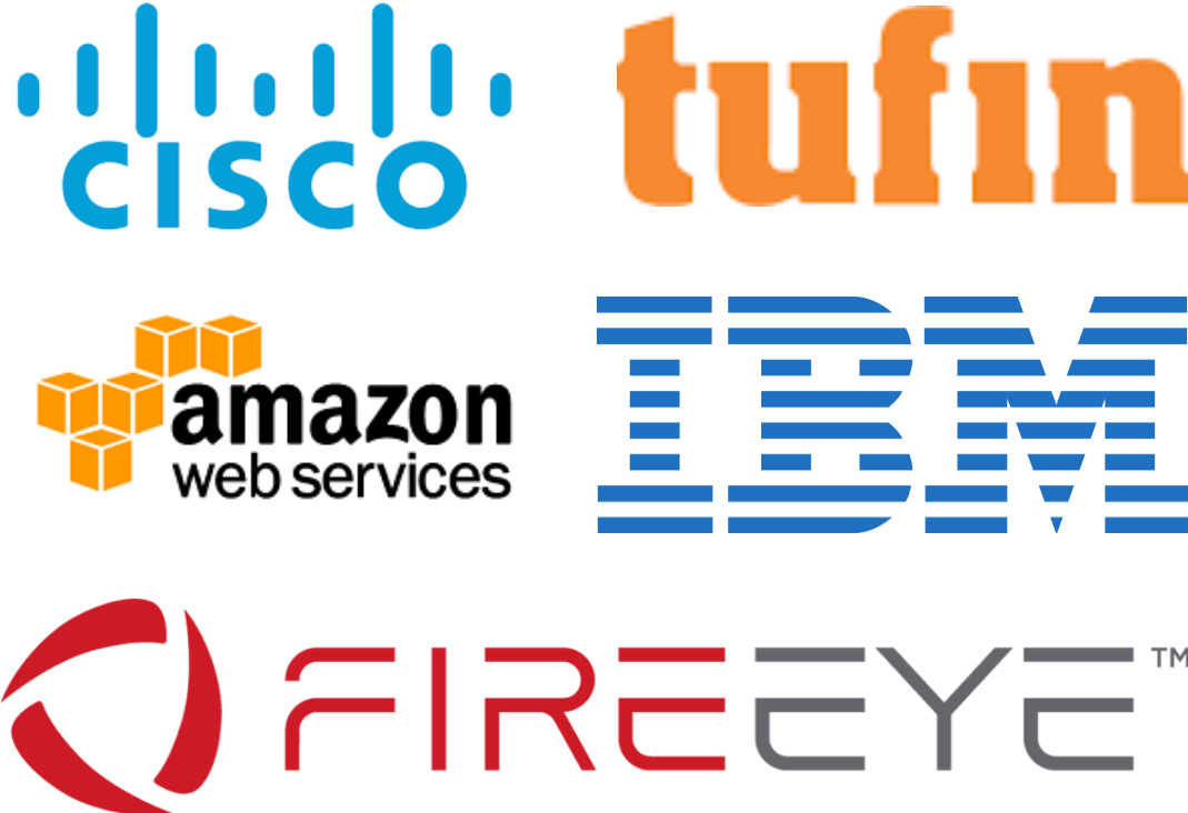 Security Orchestration Market Size, Share, Trends, Forecast