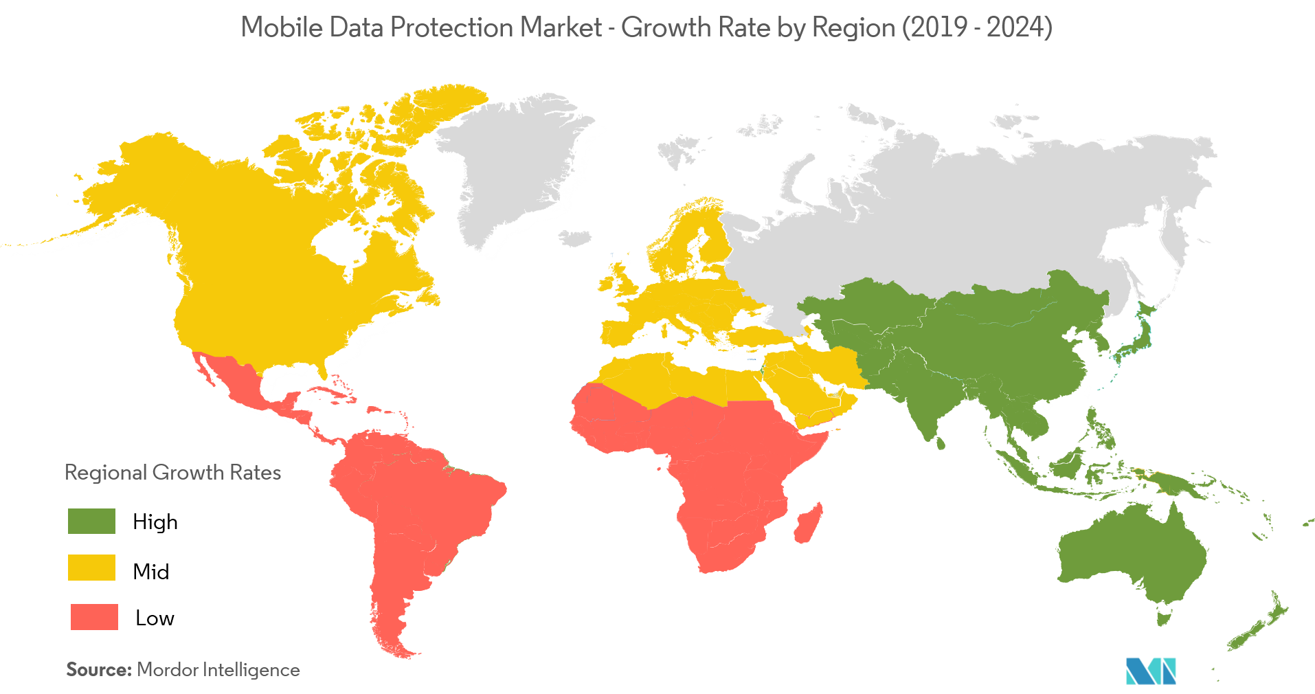 mobile data protection market