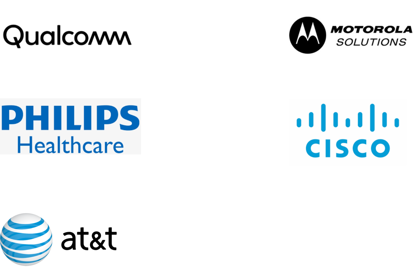 Wireless Healthcare Market | Growth, Trends, and Forecast