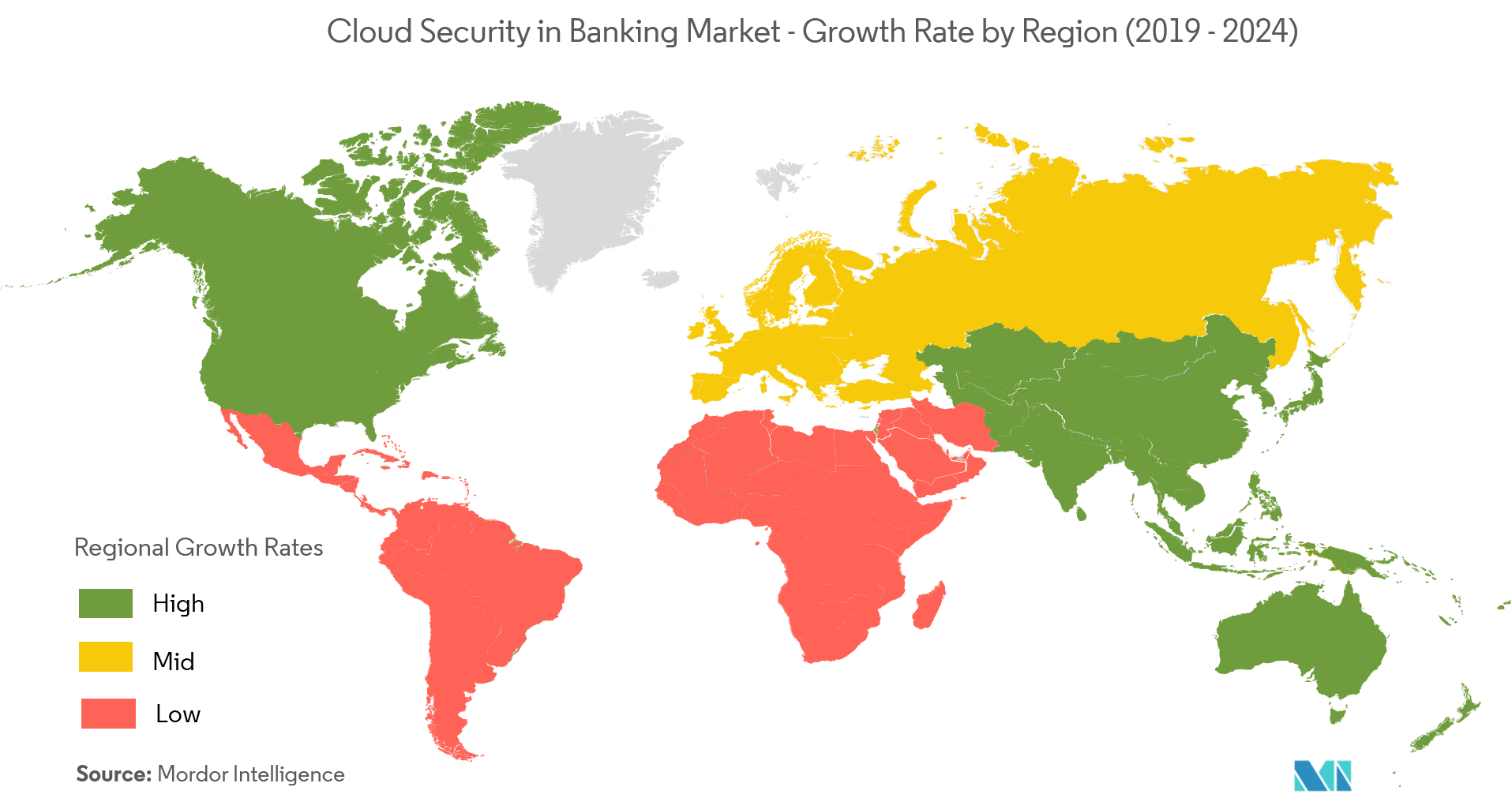 Cloud Security in Banking Market Growth Rate