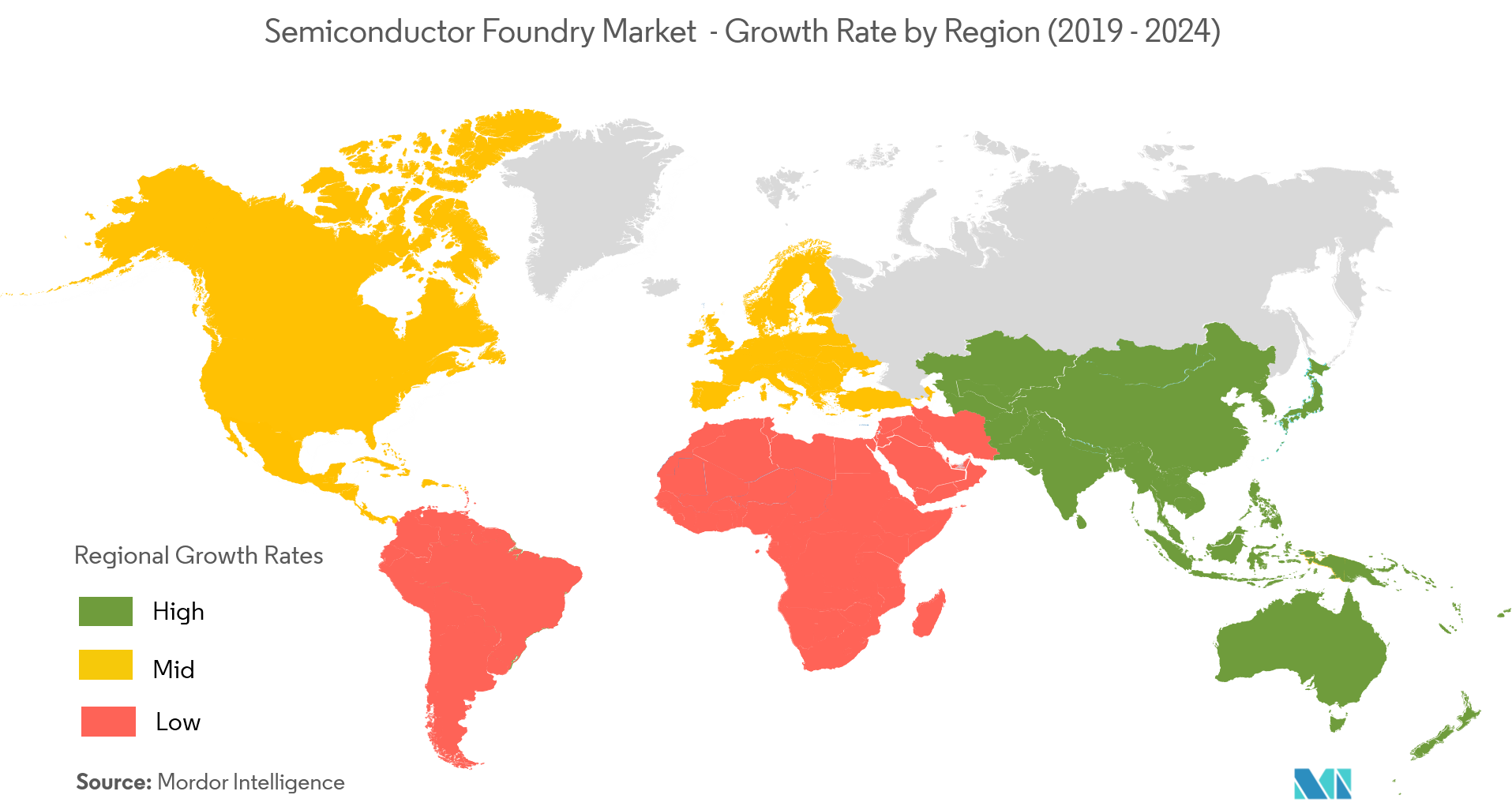 Semiconductor Foundry Market | Growth, Trends and Forecast