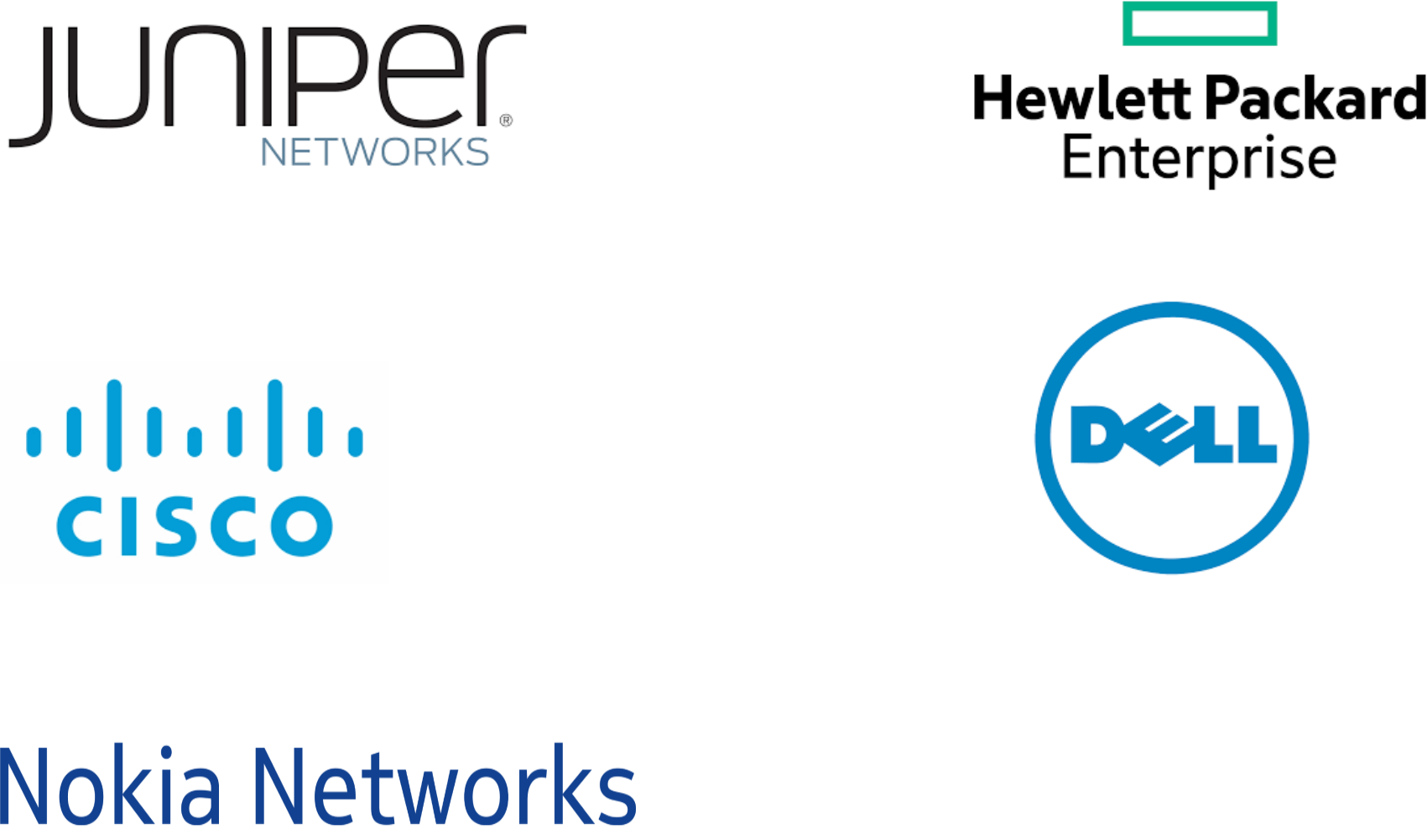 Enterprise Routers Market | Growth, Trends, and Forecast