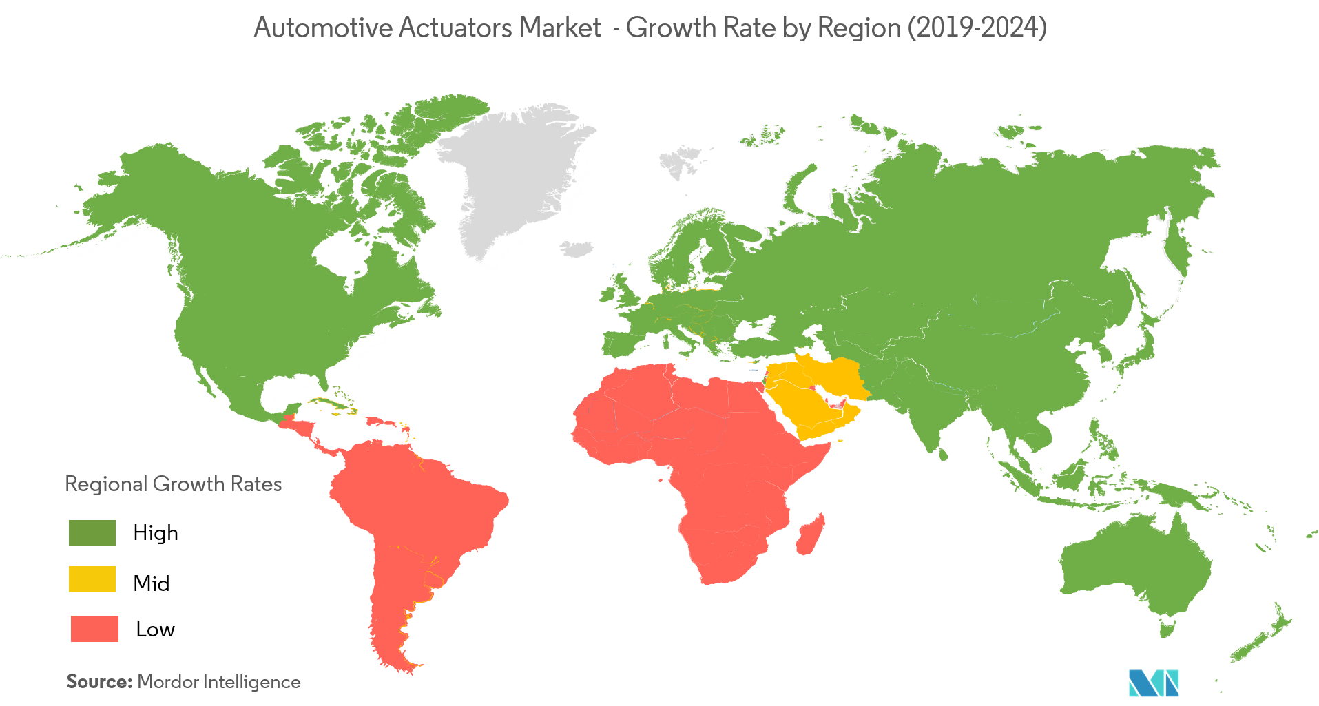 automotive actuators market