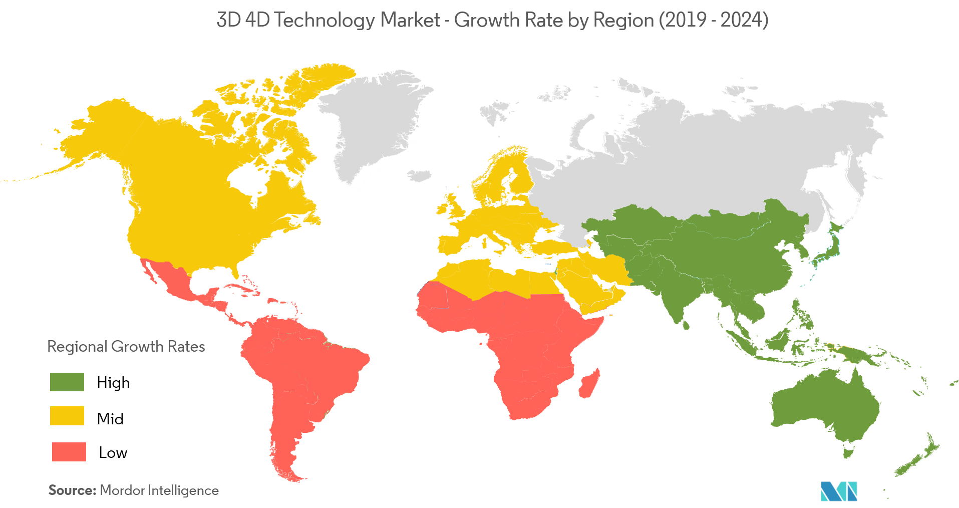 3d 4d technology market
