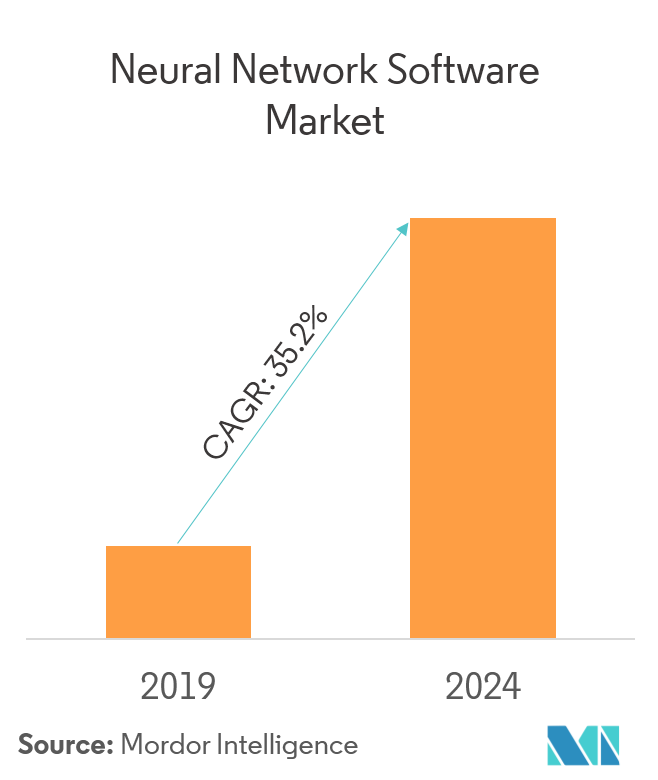 Market Growth_Neural Network Software Market