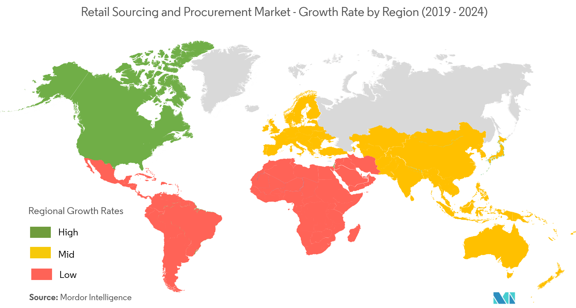 Retail Sourcing and Procurement Market Growth