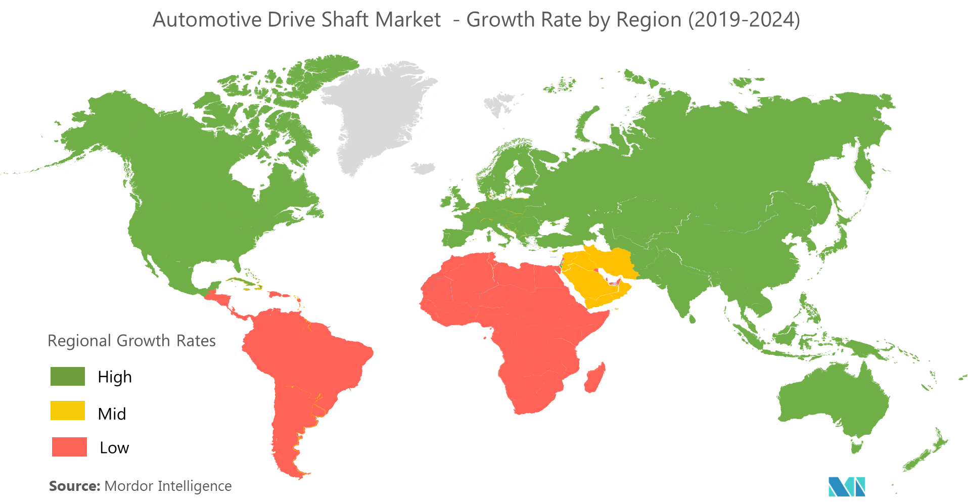 Automotive Drive Shaft Market | Growth, Statistics, Industry