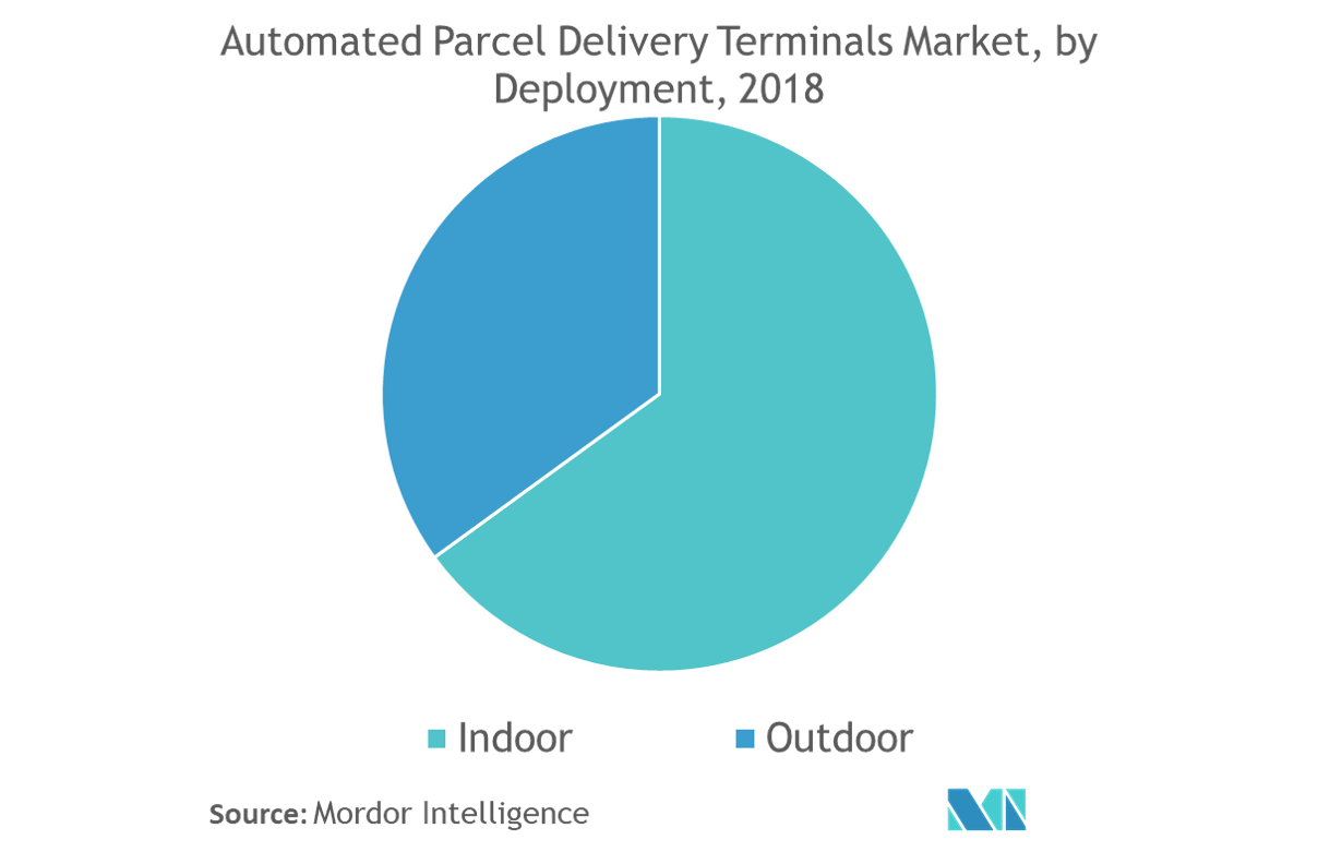 automated_parcel_deploy
