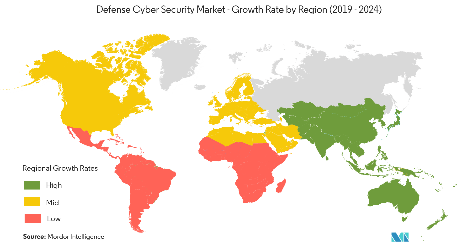 DefenseCyber Securitymarket2