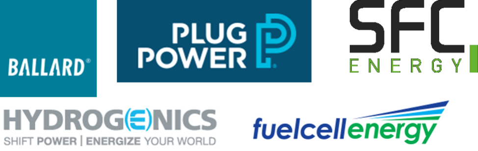 Fuel Cell Market | Growth, Trends, and Forecast (2019 - 2024)