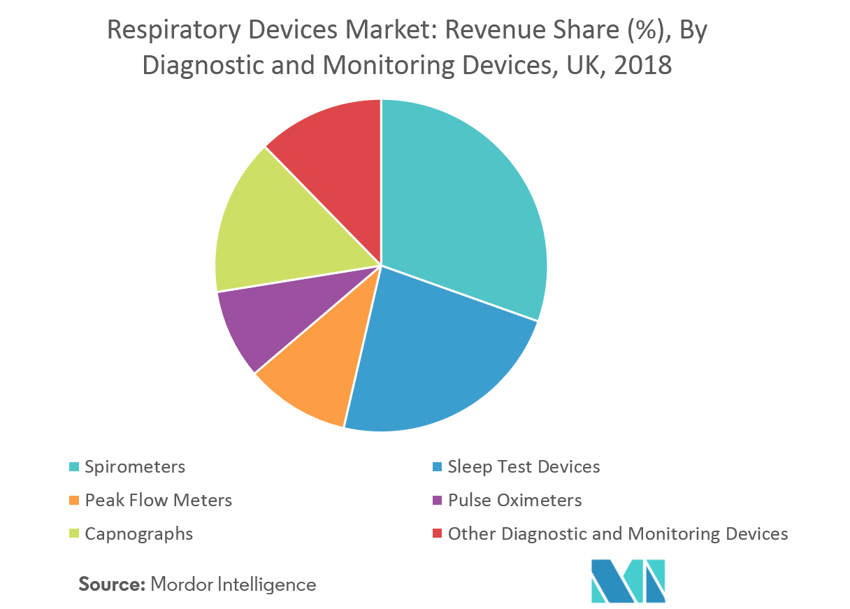 Image 2_UK Respiratory Devices Market