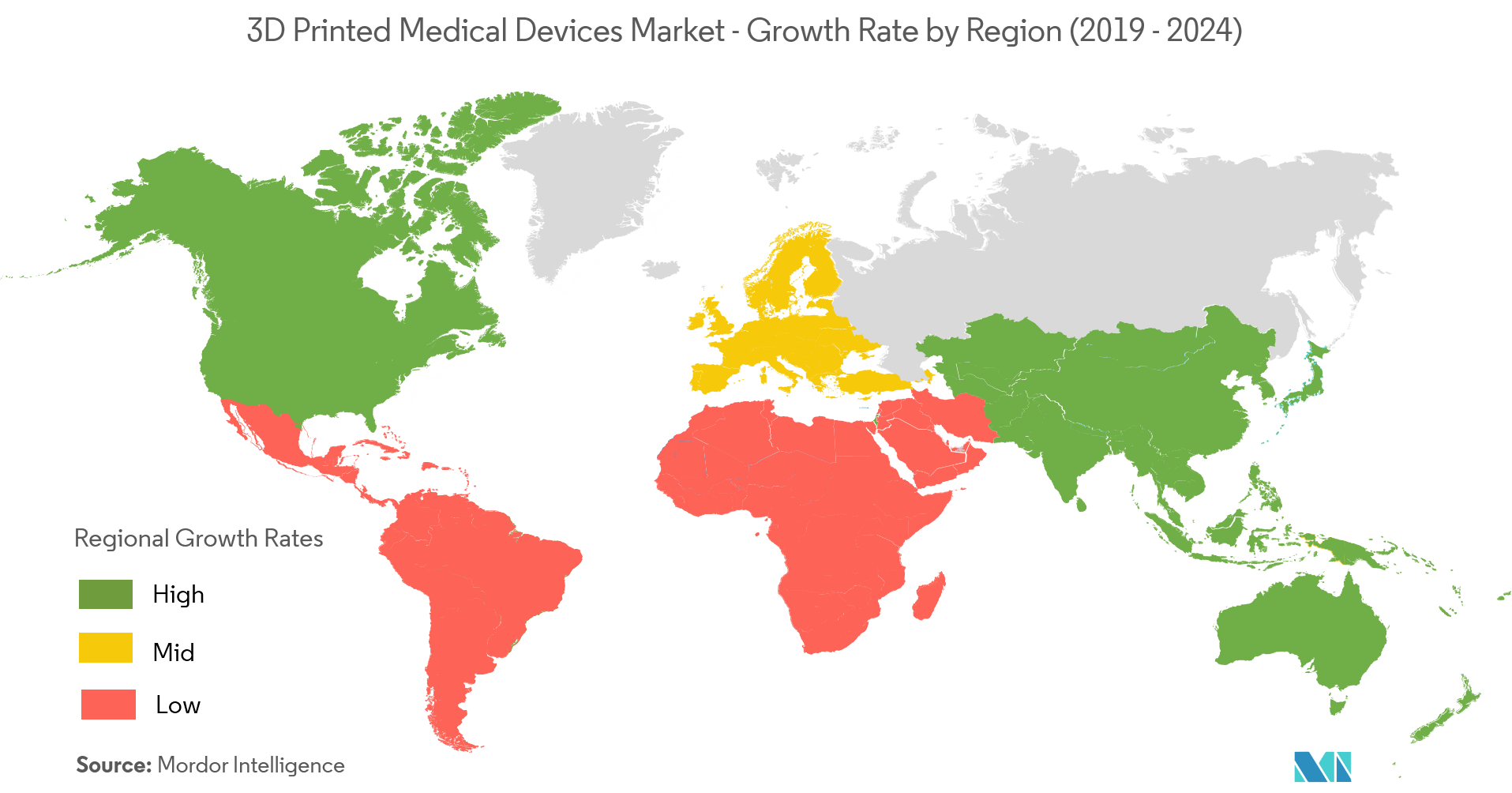 industrial computed radiology market