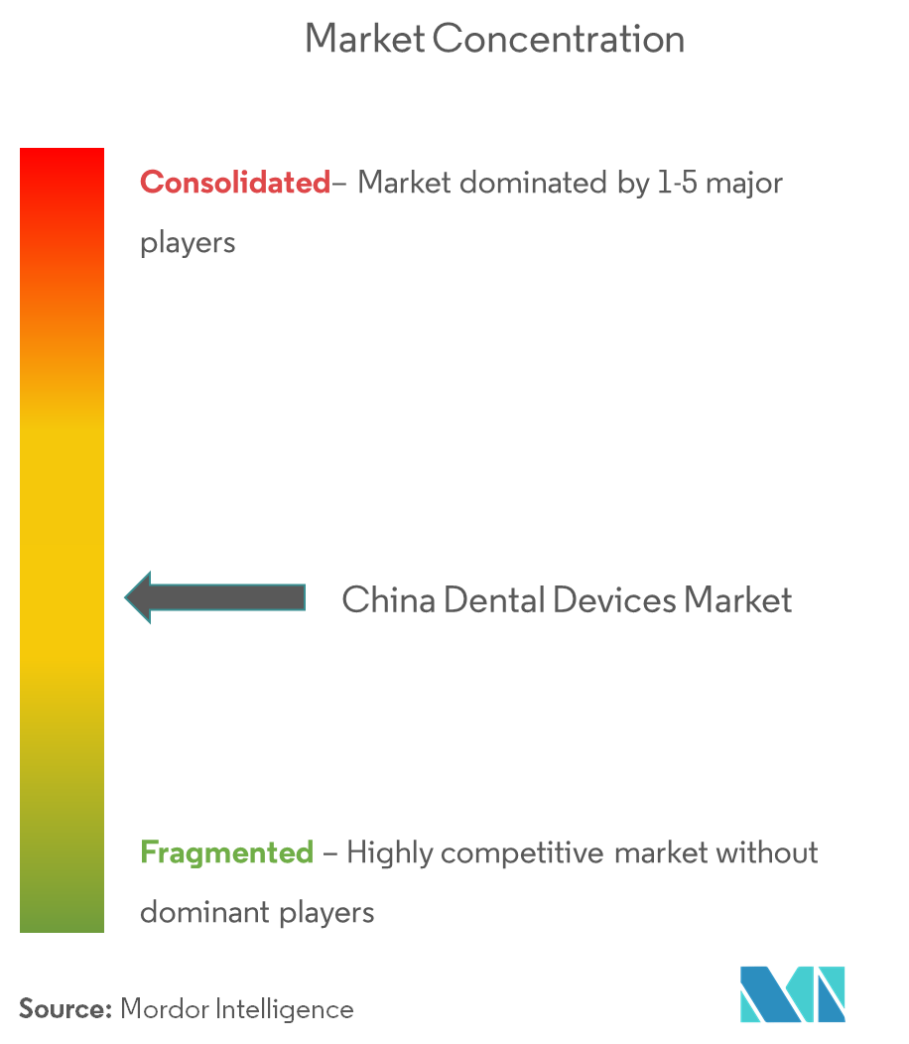 China Dental-3