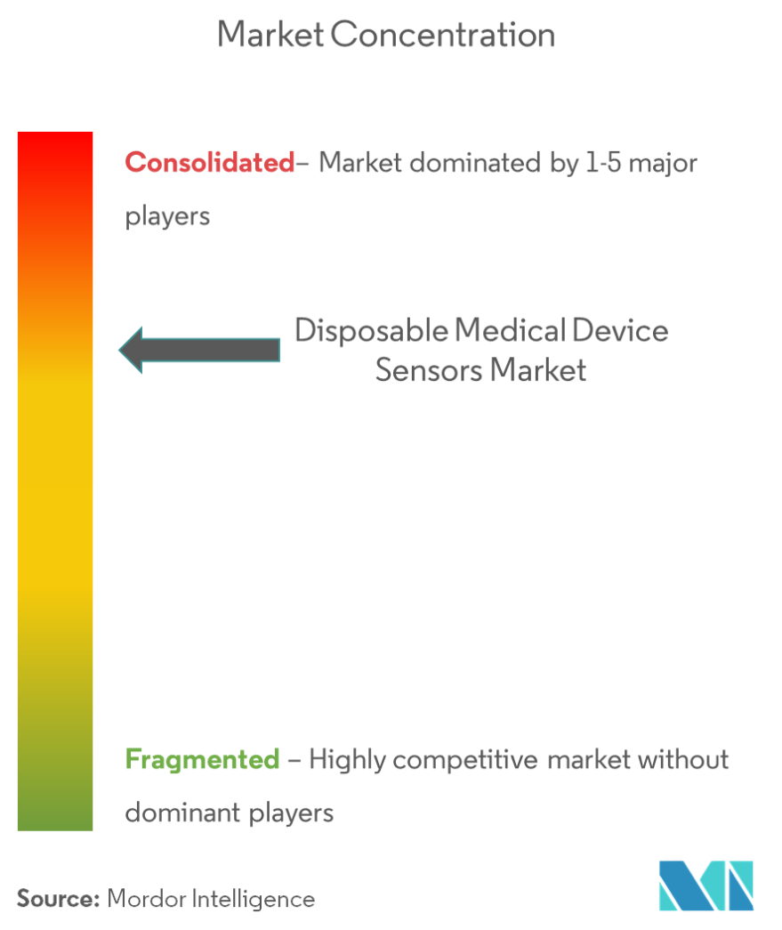 Disposable Medical Device Sensors-4