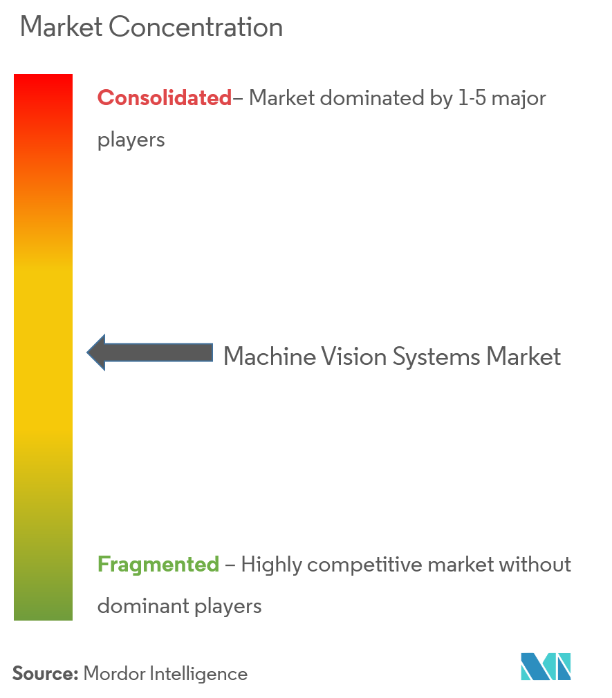 safety connection devices market