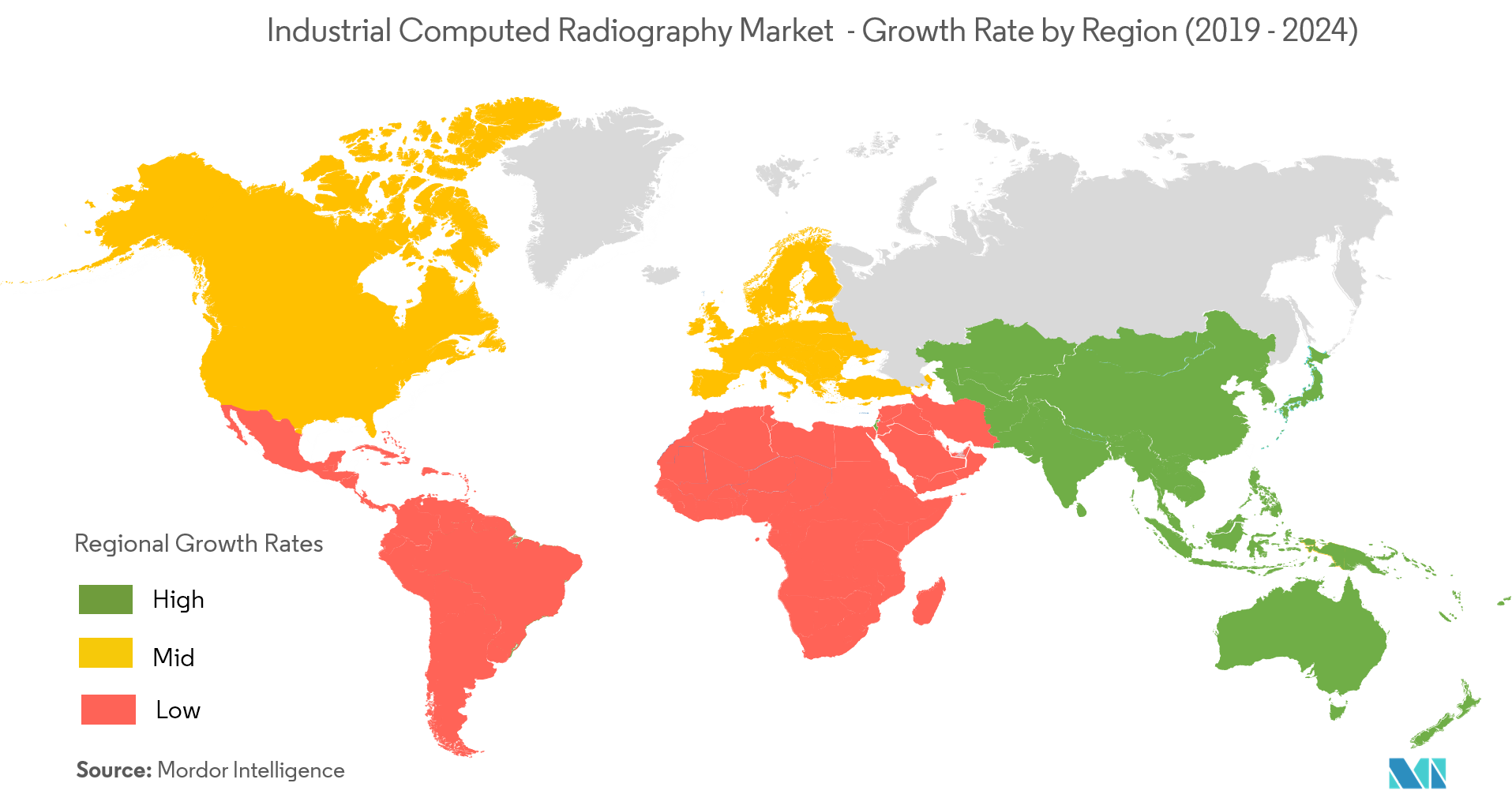 industrial computed radiography market