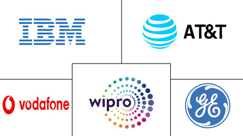 IoT Professional Services Market Key Palyers